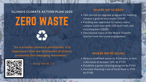 Illinois Climate Action Plan 2020 Chapter Summary: Zero Waste. Where we've been: F&S started program to meet campus's goal of zero waste (2019); Funding approved to replace campus trash bins with 130 dual trash & recycling bins (2020); Educational tours of Waste Transfer Station have increased engagement. Where we're going: Reduce landfilled waste to 4,544 tons or less, a decrease of at least 10% by FY24; Establish green cleaning program by FY24; Increase Housing's use of local food to 35% by FY30.