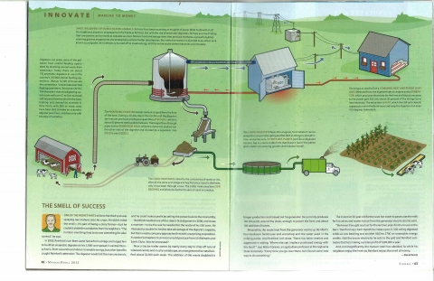 Poster that overviews the working of Anaerobic Digester