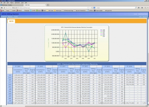 Screen Shot of Energy Billing System