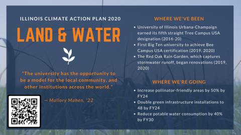 Illinois Climate Action Plan 2020 Chapter Summary: Zero Waste. Where we've been: F&S started upgrade program to meet campus's goal of zero waste (2019); Funding approved to replace campus trash bins with 130 dual trash and recycling bins (2020); Educational tours of Waste Transfer Station have increased engagement. Where we're going: Reduce landfilled waste to 4,544 tons or less, a decrease of at least 10% by FY24; Establish green cleaning program by FY24; Increase Housing's use of local food to 35% by FY30