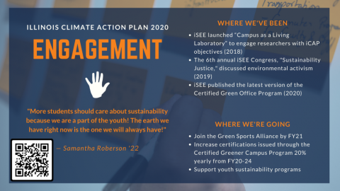 """Illinois Climate Action Plan 2020 Chapter Summary: Zero Waste. Where we've been: iSEE launched """"Campus as a Living Laboratory"""" to engage researchers with iCAP (2018); 6th annual iSEE Congress discussed environmental activism (2019); iSEE published version of Certified Green Office Program (2020). Where we're going: Join Green Sports Alliance by FY21; Increase certifications issued through Certified Greener Campus Program 20% yearly from FY20-24; Support youth sustainability programs."""
