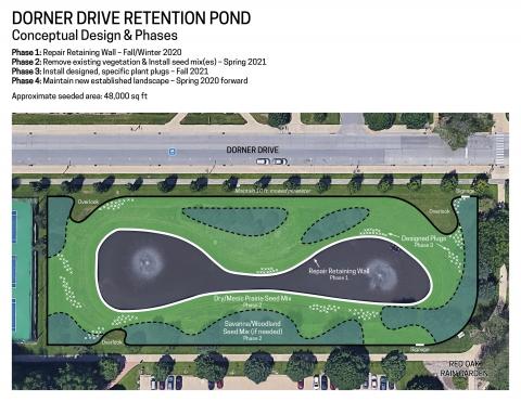 Dorner Pond Design and Phases