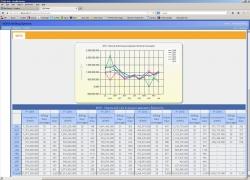 Screen Shot of Energy Billing System